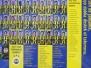 19 Ağustos 2007  Fenerbahçe 2-1 Gaziantep  (Türkiye Turkcell Süper Ligi 2nci Hafta Karşılaşması)